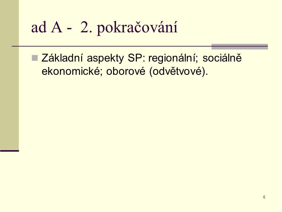 7 ad B - SF EU Evropský sociální fond - (Euroepan Social Fund) – r.