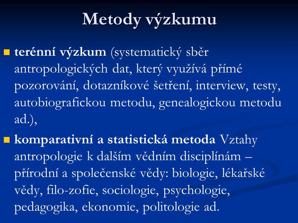 Metody výzkumu terénní výzkum (systematický sběr antropologických dat, který využívá přímé pozorování, dotazníkové šetření, interview, testy, autobiog