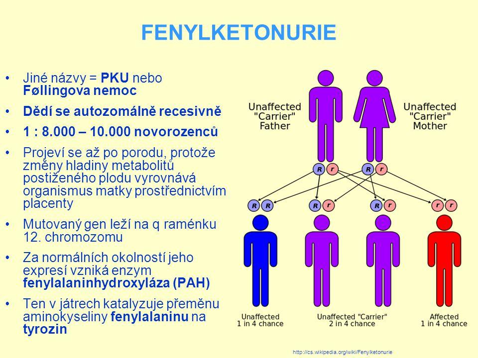 Jiné názvy = PKU nebo Føllingova nemoc Dědí se autozomálně recesivně 1 : 8.000 – 10.000 novorozenců Projeví se až po porodu, protože změny hladiny met