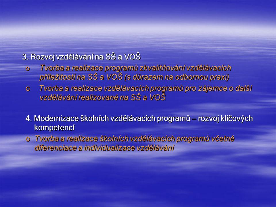 3. Rozvoj vzdělávání na SŠ a VOŠ o Tvorba a realizace programů zkvalitňování vzdělávacích příležitostí na SŠ a VOŠ (s důrazem na odbornou praxi) o Tvo