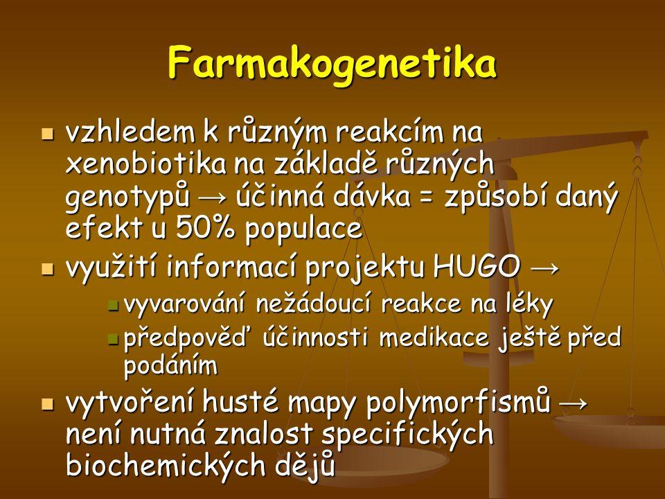 Farmakogenetika vzhledem k různým reakcím na xenobiotika na základě různých genotypů → účinná dávka = způsobí daný efekt u 50% populace vzhledem k různým reakcím na xenobiotika na základě různých genotypů → účinná dávka = způsobí daný efekt u 50% populace využití informací projektu HUGO → využití informací projektu HUGO → vyvarování nežádoucí reakce na léky vyvarování nežádoucí reakce na léky předpověď účinnosti medikace ještě před podáním předpověď účinnosti medikace ještě před podáním vytvoření husté mapy polymorfismů → není nutná znalost specifických biochemických dějů vytvoření husté mapy polymorfismů → není nutná znalost specifických biochemických dějů