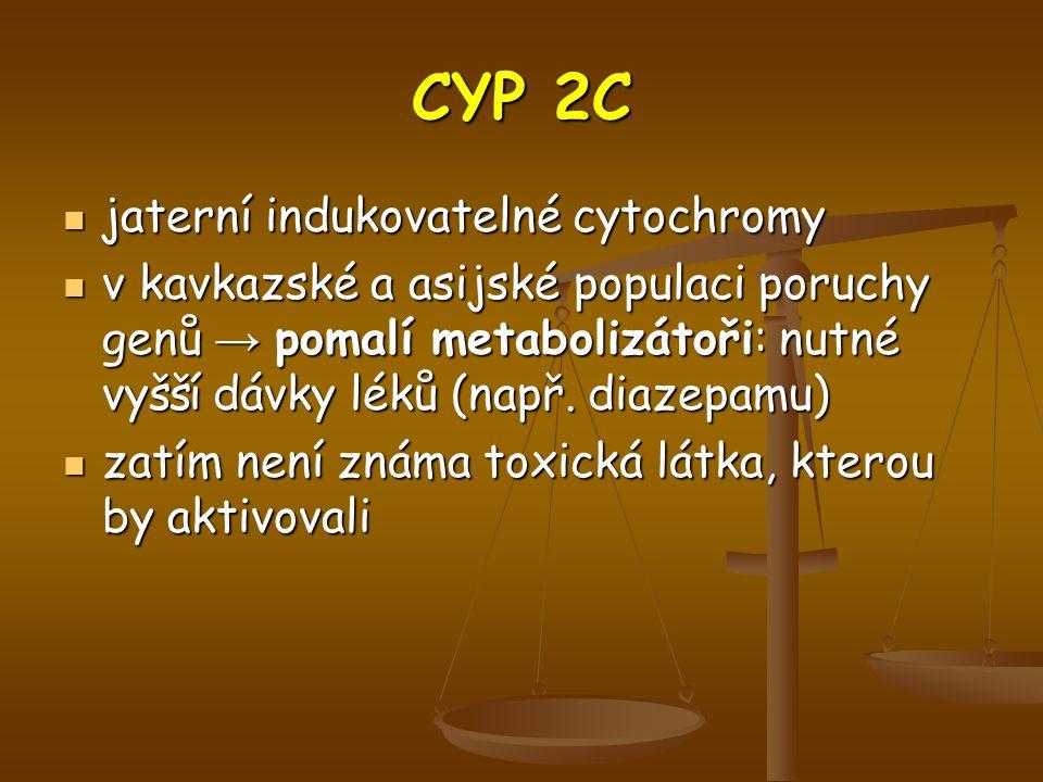 CYP 2C jaterní indukovatelné cytochromy jaterní indukovatelné cytochromy v kavkazské a asijské populaci poruchy genů → pomalí metabolizátoři: nutné vyšší dávky léků (např.
