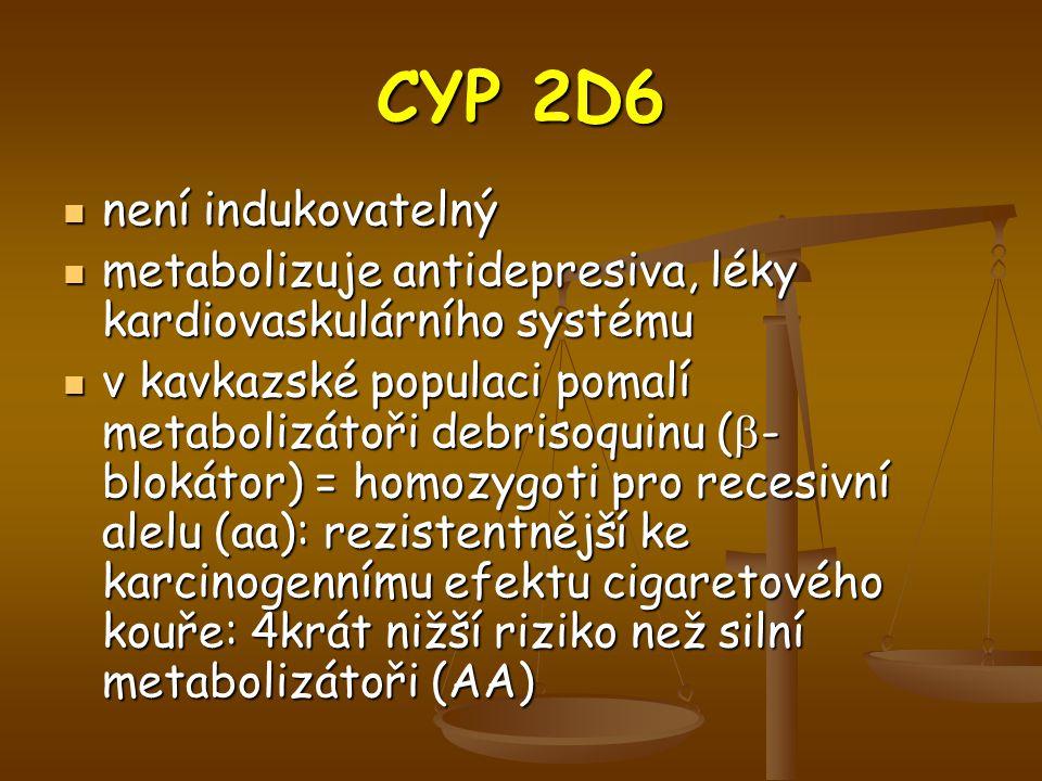 CYP 2D6 není indukovatelný není indukovatelný metabolizuje antidepresiva, léky kardiovaskulárního systému metabolizuje antidepresiva, léky kardiovaskulárního systému v kavkazské populaci pomalí metabolizátoři debrisoquinu (  - blokátor) = homozygoti pro recesivní alelu (aa): rezistentnější ke karcinogennímu efektu cigaretového kouře: 4krát nižší riziko než silní metabolizátoři (AA) v kavkazské populaci pomalí metabolizátoři debrisoquinu (  - blokátor) = homozygoti pro recesivní alelu (aa): rezistentnější ke karcinogennímu efektu cigaretového kouře: 4krát nižší riziko než silní metabolizátoři (AA)