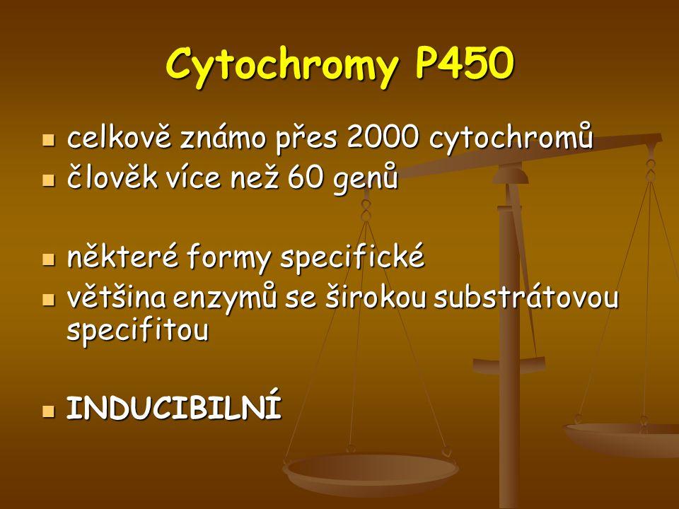 Cytochromy P450 celkově známo přes 2000 cytochromů celkově známo přes 2000 cytochromů člověk více než 60 genů člověk více než 60 genů některé formy specifické některé formy specifické většina enzymů se širokou substrátovou specifitou většina enzymů se širokou substrátovou specifitou INDUCIBILNÍ INDUCIBILNÍ