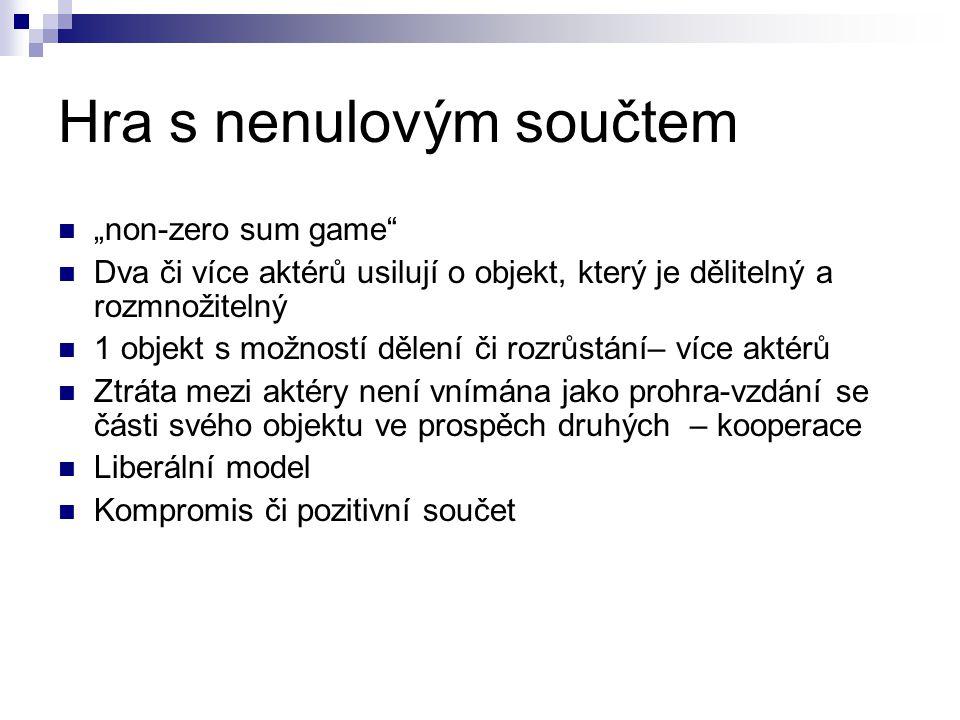 """Hra s nenulovým součtem """"non-zero sum game"""" Dva či více aktérů usilují o objekt, který je dělitelný a rozmnožitelný 1 objekt s možností dělení či rozr"""