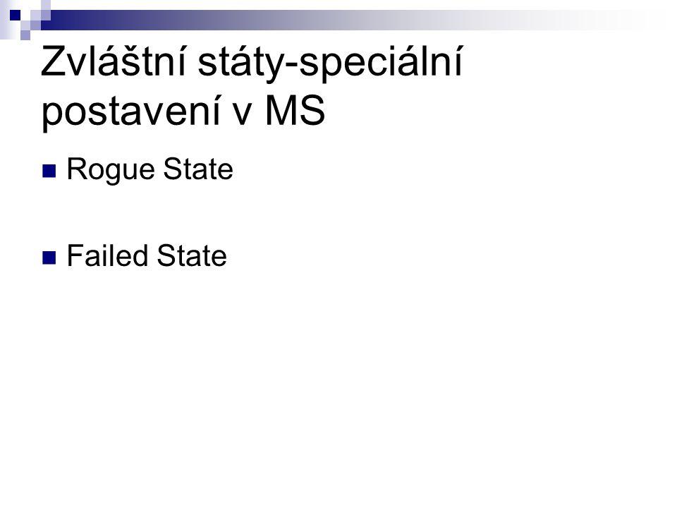 Zvláštní státy-speciální postavení v MS Rogue State Failed State