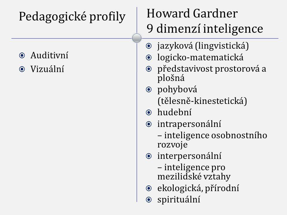 Pedagogické profily Howard Gardner 9 dimenzí inteligence  Auditivní  Vizuální  jazyková (lingvistická)  logicko-matematická  představivost prosto