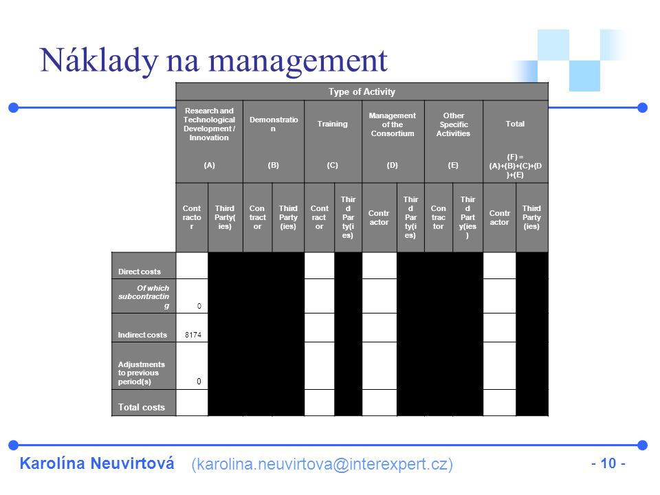 Karolína Neuvirtová (karolina.neuvirtova@interexpert.cz) - 10 - Náklady na management Type of Activity Research and Technological Development / Innova