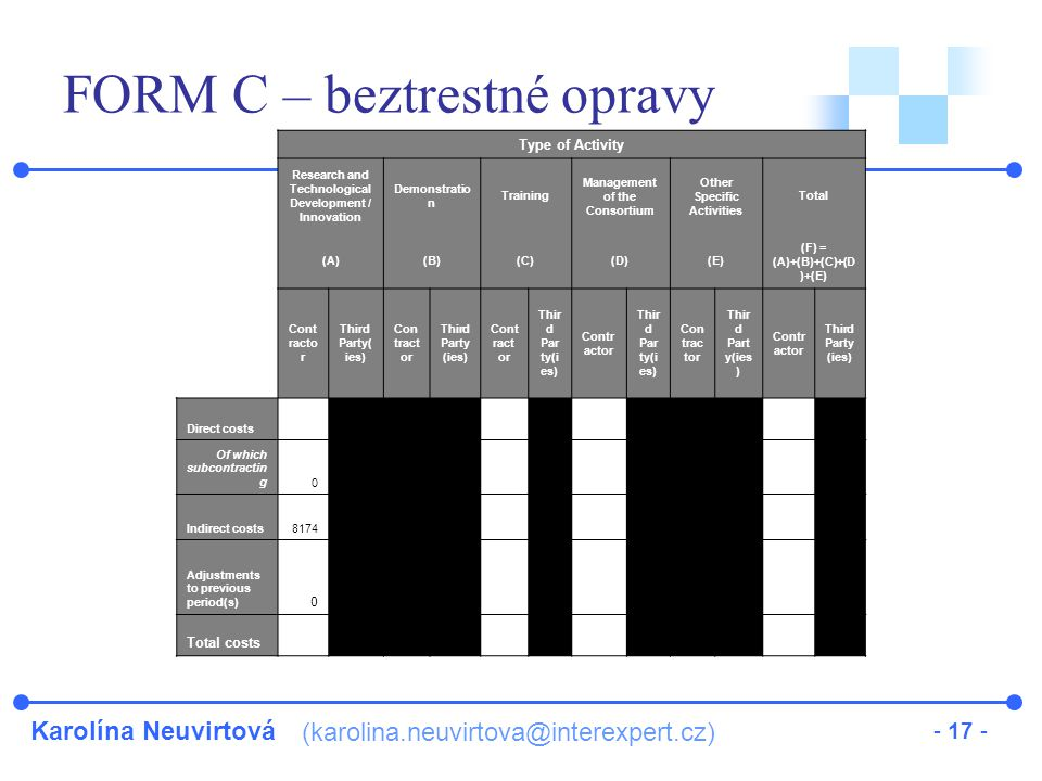 Karolína Neuvirtová (karolina.neuvirtova@interexpert.cz) - 17 - FORM C – beztrestné opravy Type of Activity Research and Technological Development / I