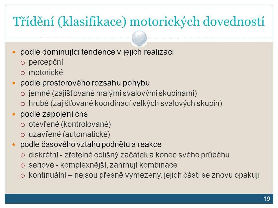 19 Třídění (klasifikace) motorických dovedností podle dominující tendence v jejich realizaci  percepční  motorické podle prostorového rozsahu pohybu