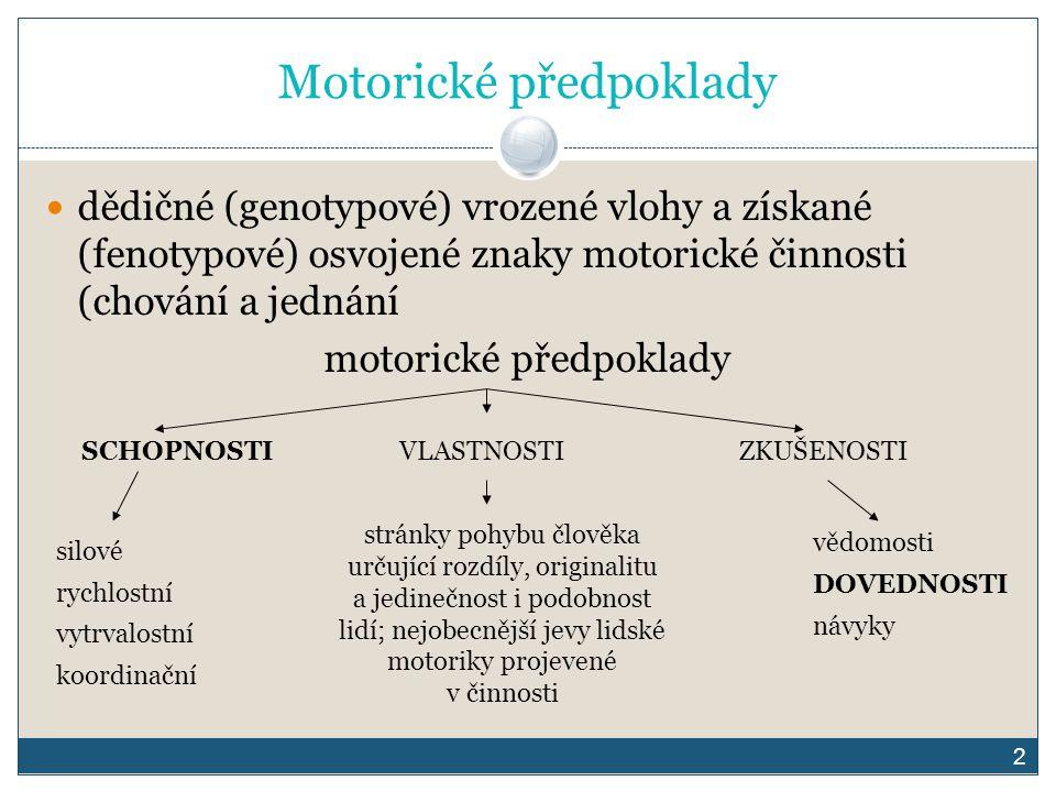 2 Motorické předpoklady dědičné (genotypové) vrozené vlohy a získané (fenotypové) osvojené znaky motorické činnosti (chování a jednání motorické předp