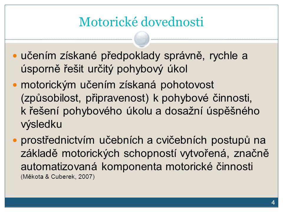 4 Motorické dovednosti učením získané předpoklady správně, rychle a úsporně řešit určitý pohybový úkol motorickým učením získaná pohotovost (způsobilo