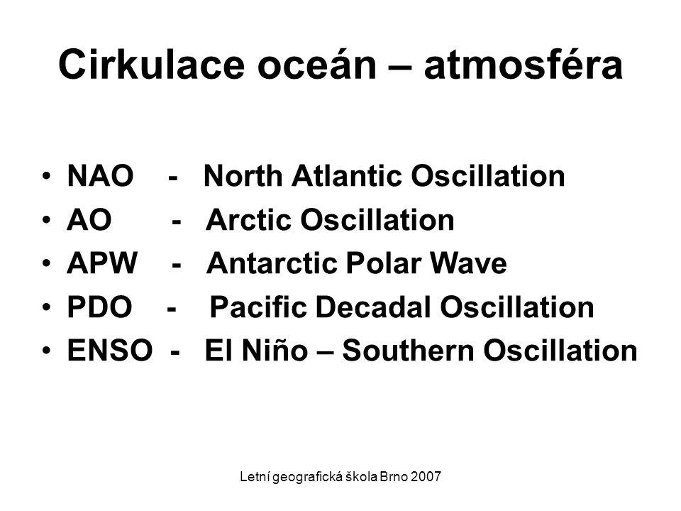 Letní geografická škola Brno 2007 Cirkulace oceán – atmosféra NAO - North Atlantic Oscillation AO - Arctic Oscillation APW - Antarctic Polar Wave PDO