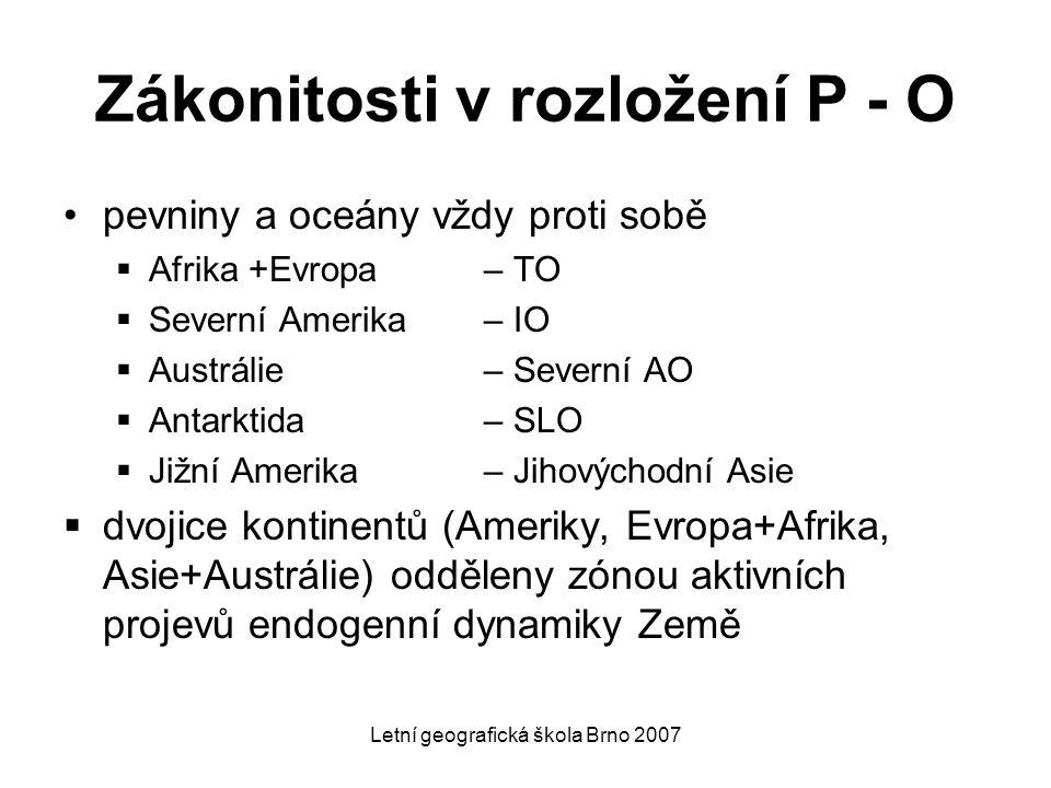 Letní geografická škola Brno 2007 Zákonitosti v rozložení P - O pevniny a oceány vždy proti sobě  Afrika +Evropa – TO  Severní Amerika – IO  Austrá