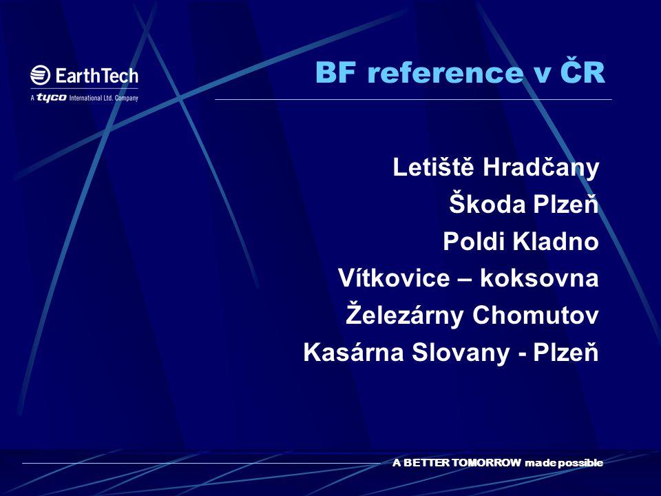 BF reference v ČR Letiště Hradčany Škoda Plzeň Poldi Kladno Vítkovice – koksovna Železárny Chomutov Kasárna Slovany - Plzeň
