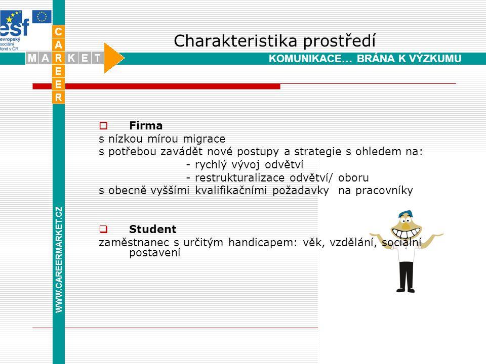 Charakteristika prostředí  Firma s nízkou mírou migrace s potřebou zavádět nové postupy a strategie s ohledem na: - rychlý vývoj odvětví - restrukturalizace odvětví/ oboru s obecně vyššími kvalifikačními požadavky na pracovníky  Student zaměstnanec s určitým handicapem: věk, vzdělání, sociální postavení WWW.CAREERMARKET.CZ KOMUNIKACE… BRÁNA K VÝZKUMU