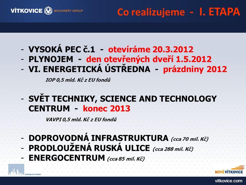 Co realizujeme - I. ETAPA -VYSOKÁ PEC č.1 - otevíráme 20.3.2012 -PLYNOJEM - den otevřených dveří 1.5.2012 -VI. ENERGETICKÁ ÚSTŘEDNA - prázdniny 2012 I