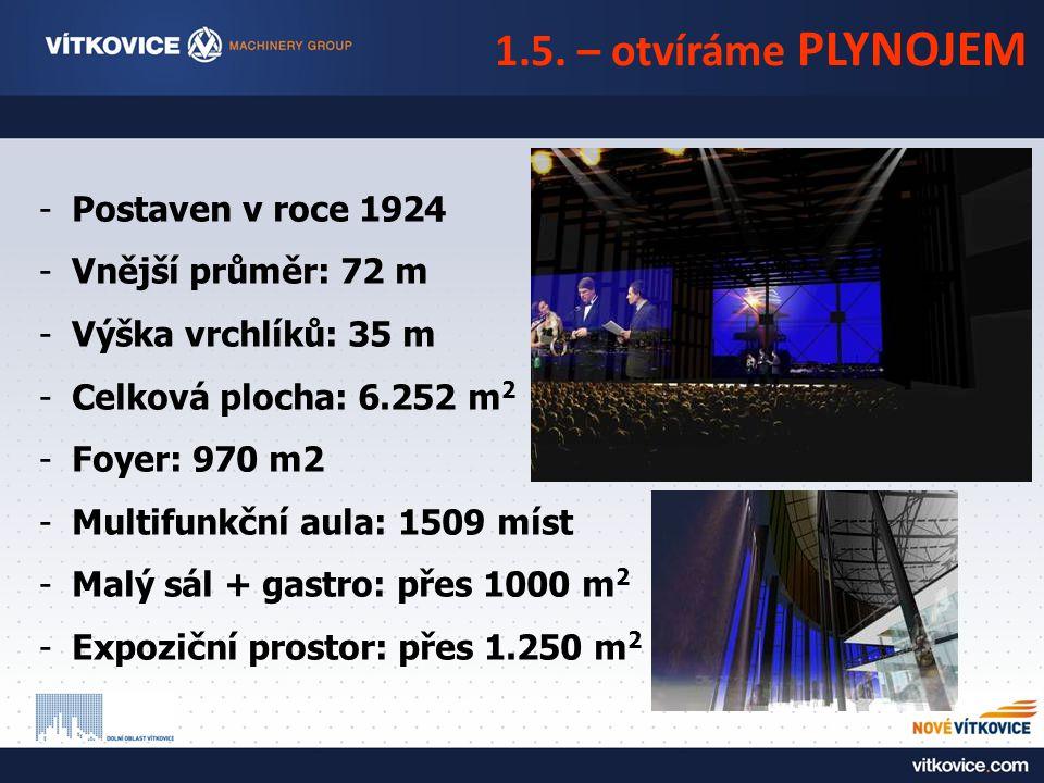 -Postaven v roce 1924 -Vnější průměr: 72 m -Výška vrchlíků: 35 m -Celková plocha: 6.252 m 2 -Foyer: 970 m2 -Multifunkční aula: 1509 míst -Malý sál + gastro: přes 1000 m 2 -Expoziční prostor: přes 1.250 m 2