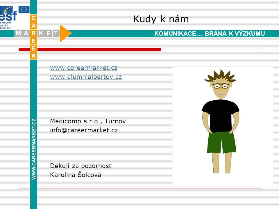 Kudy k nám www.careermarket.cz www.alumnialbertov.cz Medicomp s.r.o., Turnov info@careermarket.cz Děkuji za pozornost Karolina Šolcová WWW.CAREERMARKE