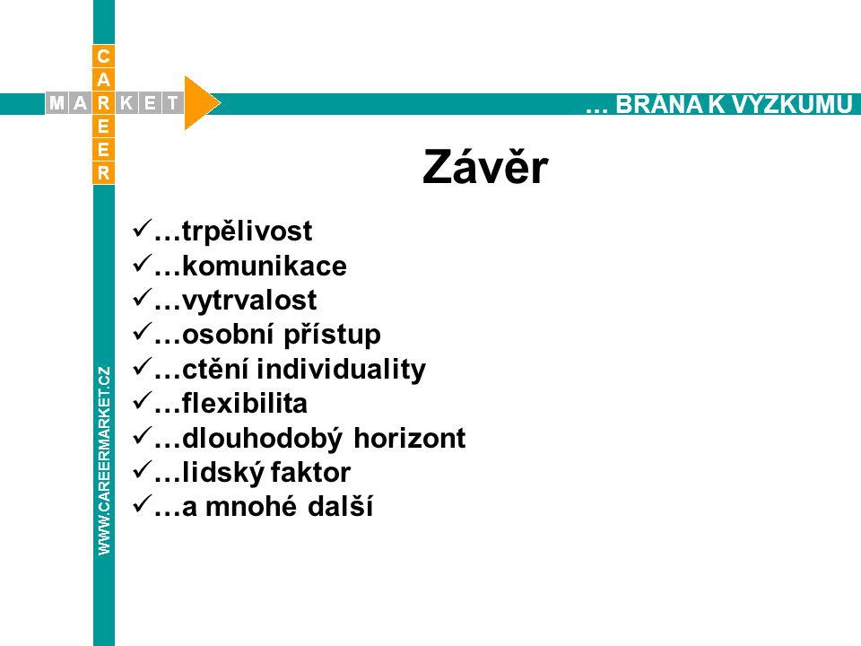 Příklady spolupracujích firem WWW.CAREERMARKET.CZ … BRÁNA K VÝZKUMU