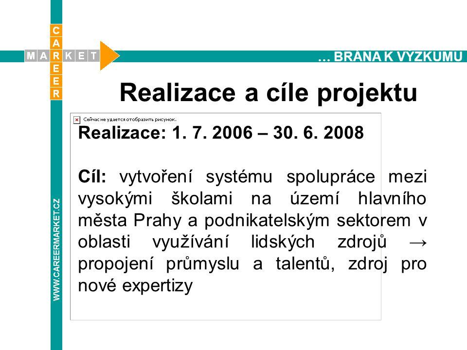 CZ.04.3.07/4.2.01.1/0037 Přímá komunikace mezi fakultami a průmyslem – Brána k výzkumu Žadatel: MEDICOMP s.r.o. Partneři: PřF UK Praha, MFF UK Praha,