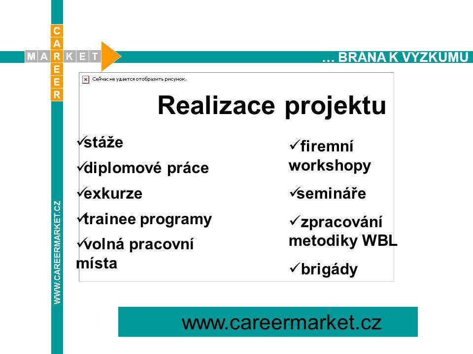 Cílové skupiny studenti doktorandi vysokoškolští pedagogové zaměstnanci firem řídící pracovníci WWW.CAREERMARKET.CZ … BRÁNA K VÝZKUMU