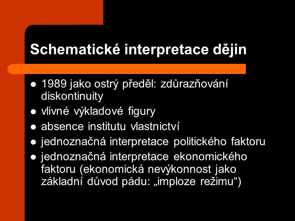 """Schematické interpretace dějin 1989 jako ostrý předěl: zdůrazňování diskontinuity vlivné výkladové figury absence institutu vlastnictví jednoznačná interpretace politického faktoru jednoznačná interpretace ekonomického faktoru (ekonomická nevýkonnost jako základní důvod pádu: """"imploze režimu )"""