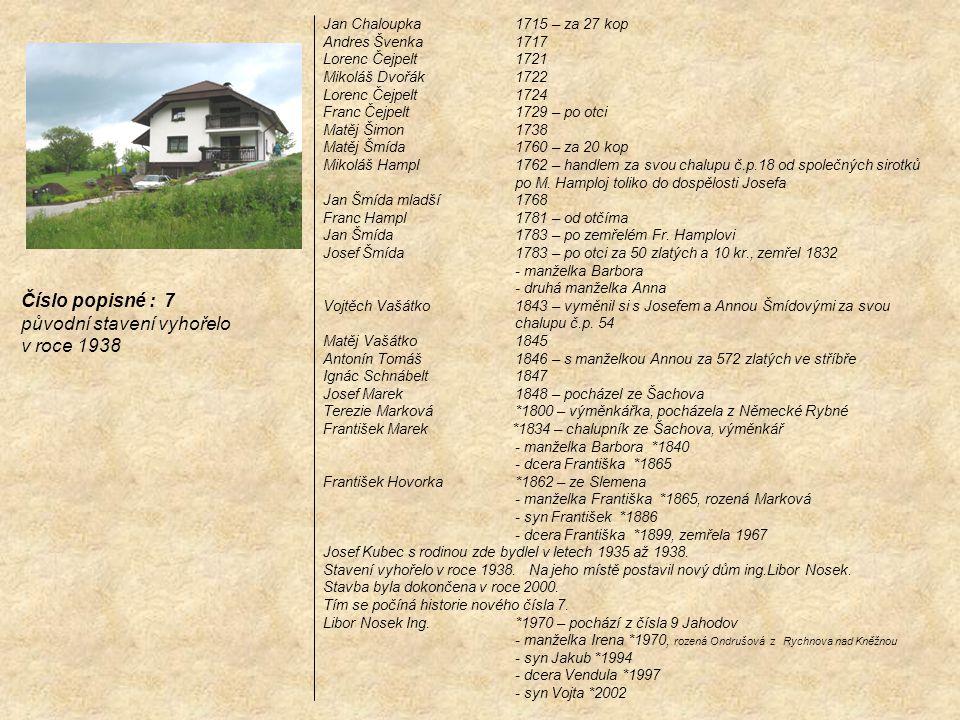 Jan Chaloupka 1715 – za 27 kop Andres Švenka 1717 Lorenc Čejpelt 1721 Mikoláš Dvořák 1722 Lorenc Čejpelt 1724 Franc Čejpelt 1729 – po otci Matěj Šimon