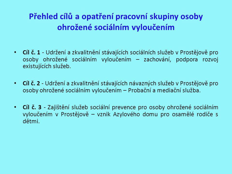 Přehled cílů a opatření pracovní skupiny osoby ohrožené sociálním vyloučením Cíl č. 1 - Udržení a zkvalitnění stávajících sociálních služeb v Prostějo
