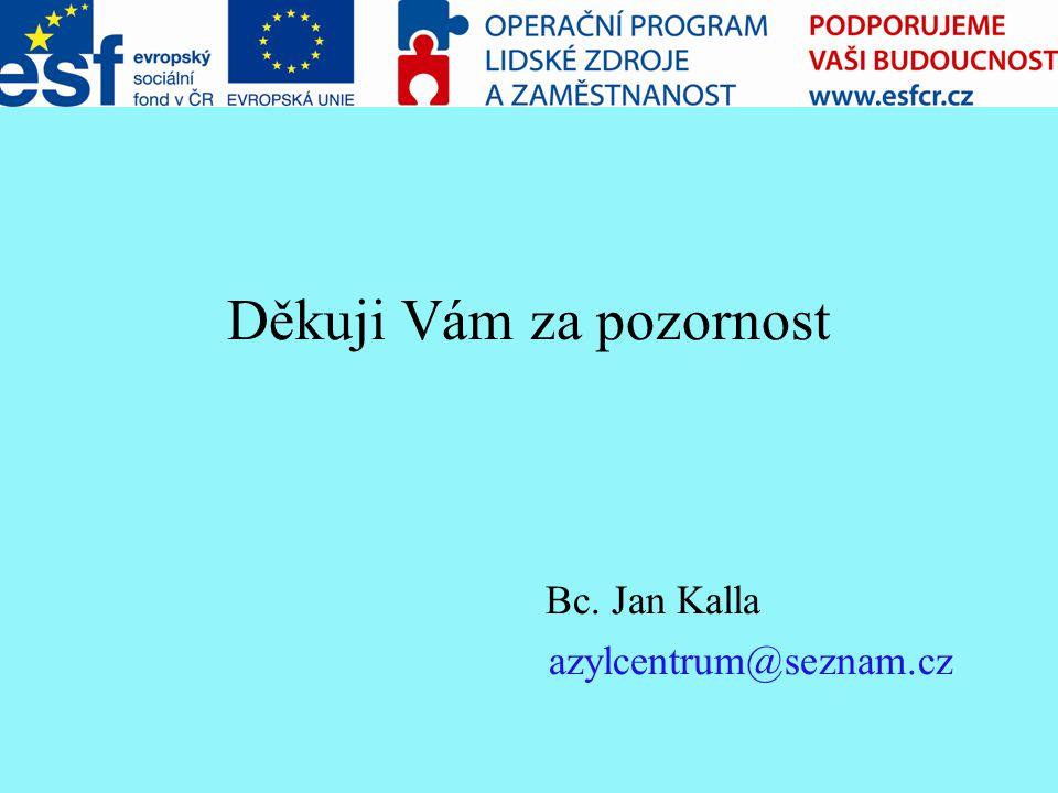 Děkuji Vám za pozornost Bc. Jan Kalla azylcentrum@seznam.cz