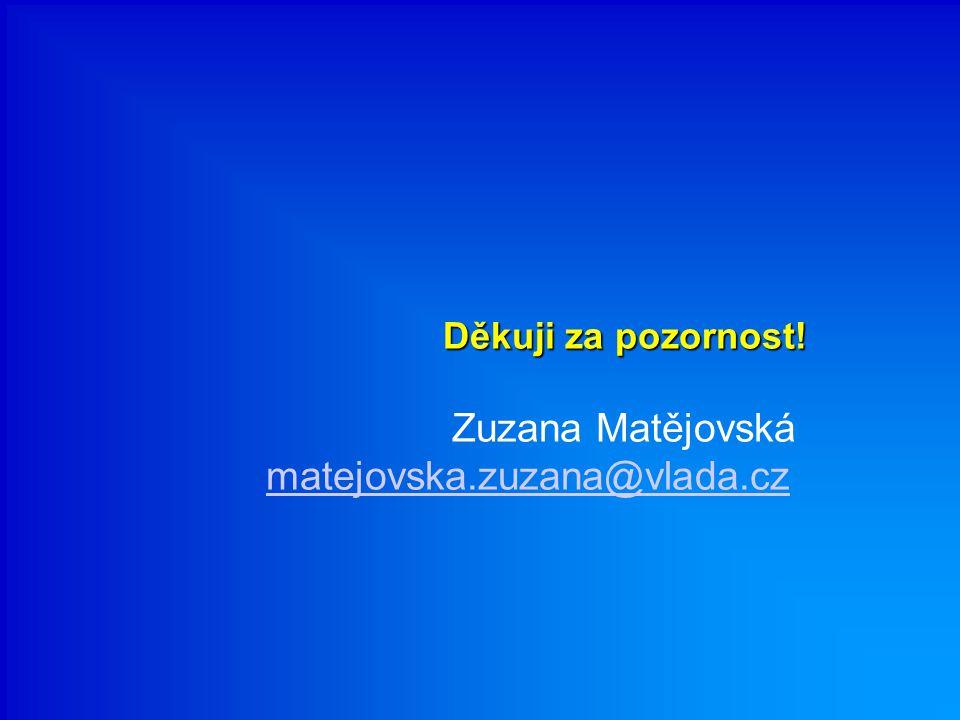 Děkuji za pozornost! Děkuji za pozornost! Zuzana Matějovská matejovska.zuzana@vlada.cz matejovska.zuzana@vlada.cz