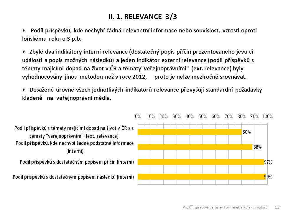 Podíl příspěvků, kde nechybí žádná relevantní informace nebo souvislost, vzrostl oproti loňskému roku o 3 p.b.