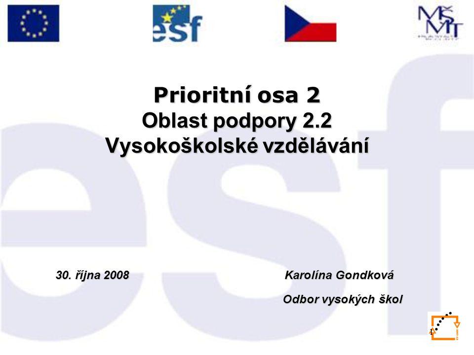 1 Prioritní osa 2 Oblast podpory 2.2 Vysokoškolské vzdělávání 30.