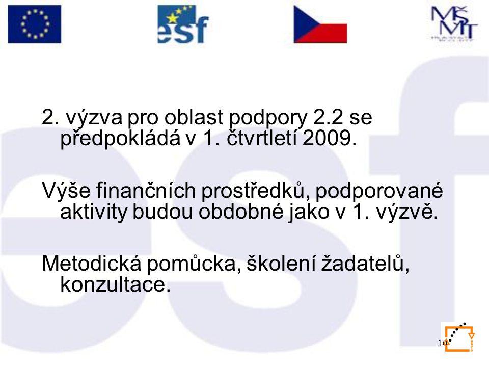 10 2. výzva pro oblast podpory 2.2 se předpokládá v 1. čtvrtletí 2009. Výše finančních prostředků, podporované aktivity budou obdobné jako v 1. výzvě.