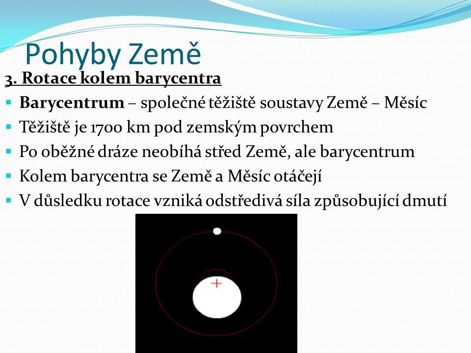 Pohyby Země 3. Rotace kolem barycentra  Barycentrum – společné těžiště soustavy Země – Měsíc  Těžiště je 1700 km pod zemským povrchem  Po oběžné dr