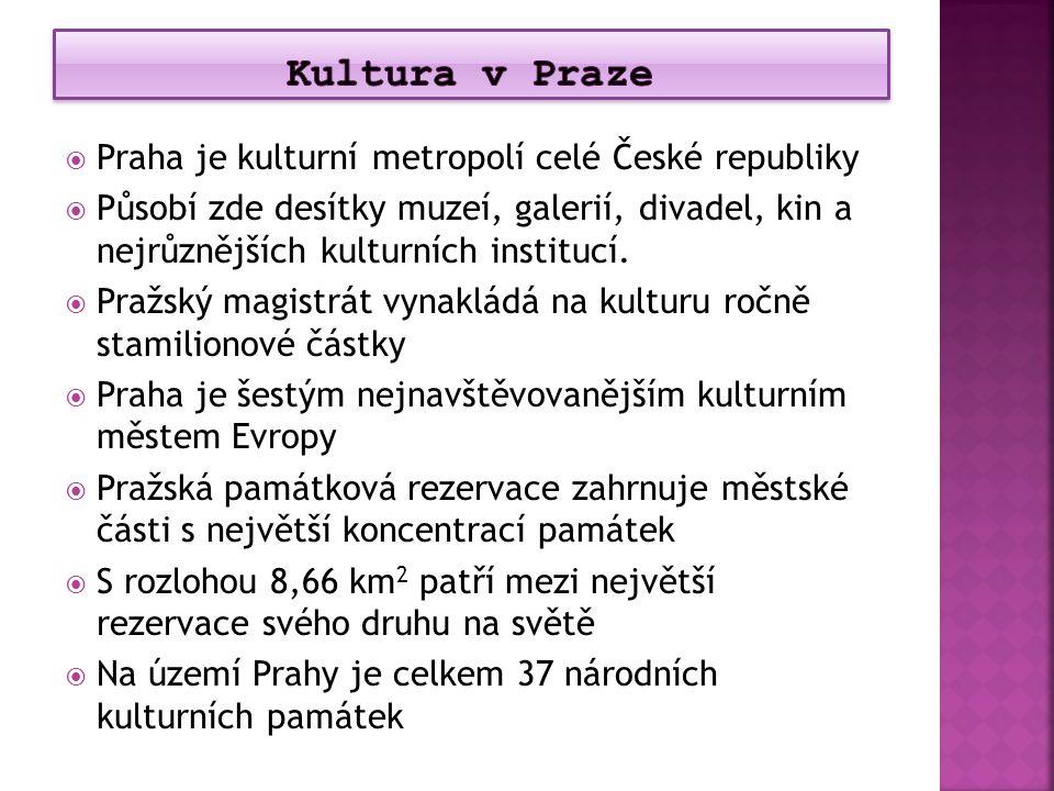  Praha je kulturní metropolí celé České republiky  Působí zde desítky muzeí, galerií, divadel, kin a nejrůznějších kulturních institucí.  Pražský m