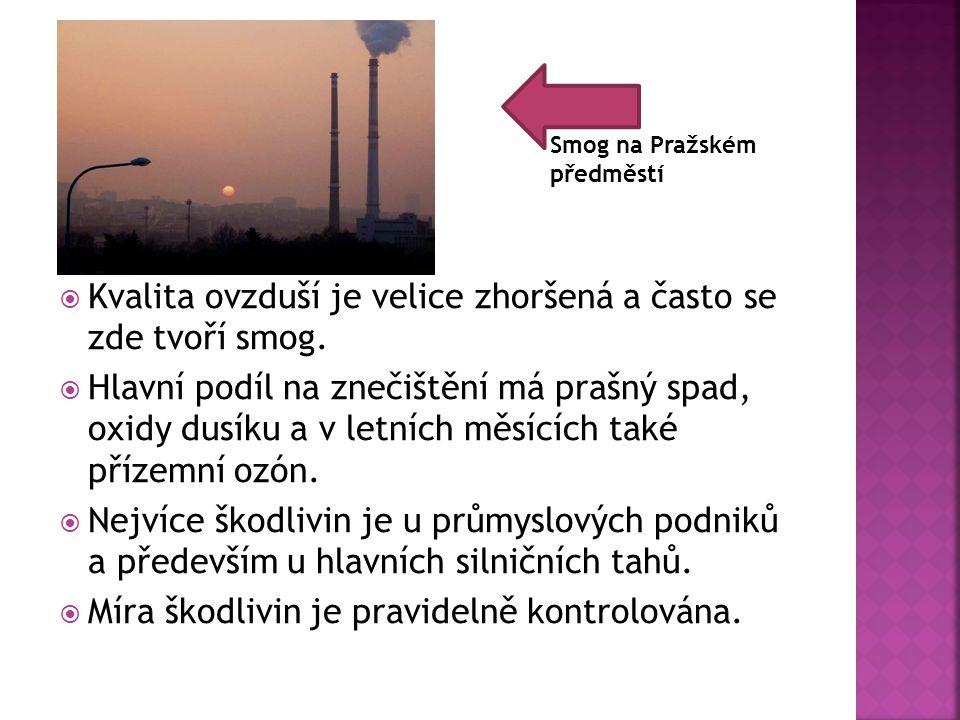 Teleček Suchdol Nejnižším bodem Prahy je hladina Vltavy u města Sudchola – 177 m n.