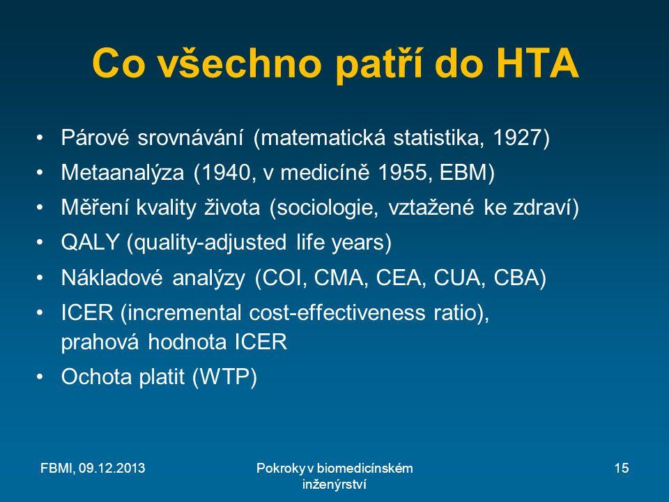 Co všechno patří do HTA Párové srovnávání (matematická statistika, 1927) Metaanalýza (1940, v medicíně 1955, EBM) Měření kvality života (sociologie, vztažené ke zdraví) QALY (quality-adjusted life years) Nákladové analýzy (COI, CMA, CEA, CUA, CBA) ICER (incremental cost-effectiveness ratio), prahová hodnota ICER Ochota platit (WTP) Pokroky v biomedicínském inženýrství FBMI, 09.12.201315