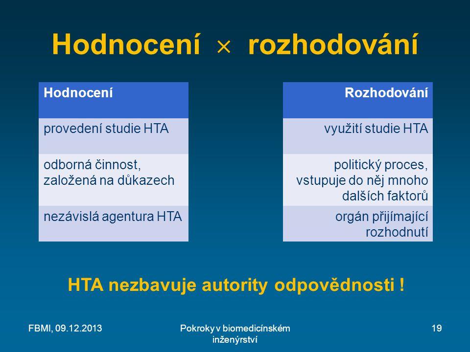 Hodnocení  rozhodování HodnoceníRozhodování provedení studie HTAvyužití studie HTA odborná činnost, založená na důkazech politický proces, vstupuje do něj mnoho dalších faktorů nezávislá agentura HTAorgán přijímající rozhodnutí HTA nezbavuje autority odpovědnosti .