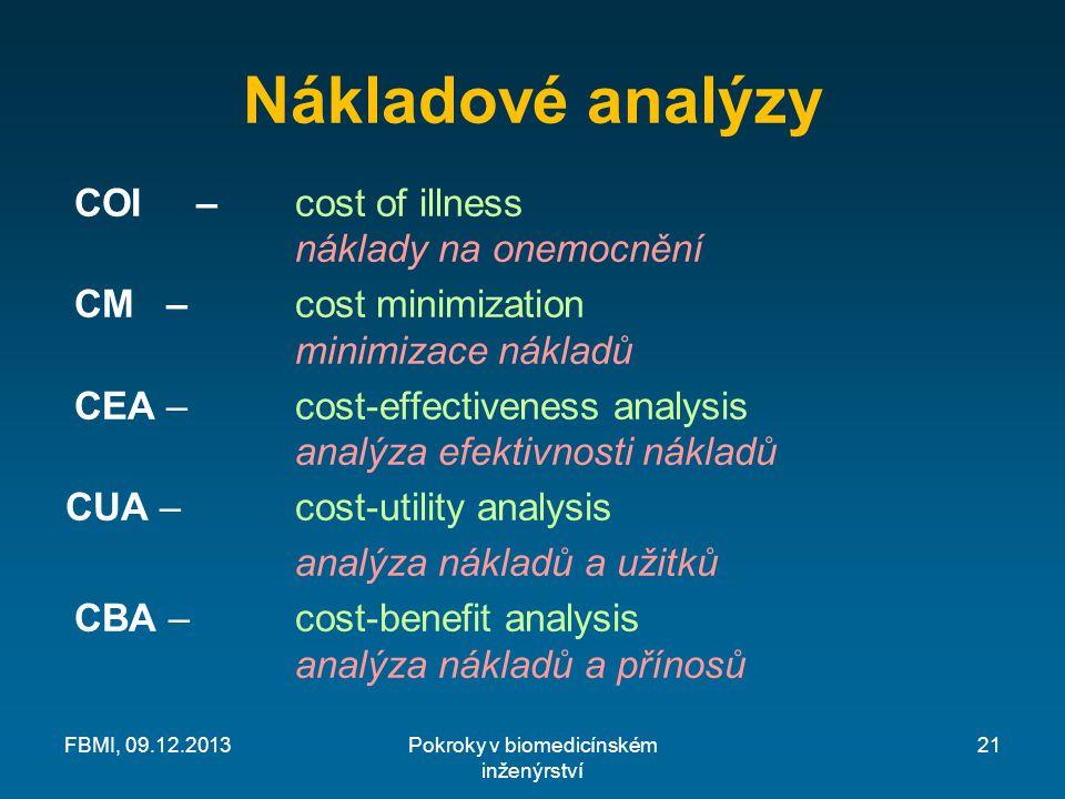 Nákladové analýzy COI – cost of illness náklady na onemocnění CM – cost minimization minimizace nákladů CEA – cost-effectiveness analysis analýza efektivnosti nákladů CUA – cost-utility analysis analýza nákladů a užitků CBA – cost-benefit analysis analýza nákladů a přínosů Pokroky v biomedicínském inženýrství FBMI, 09.12.201321