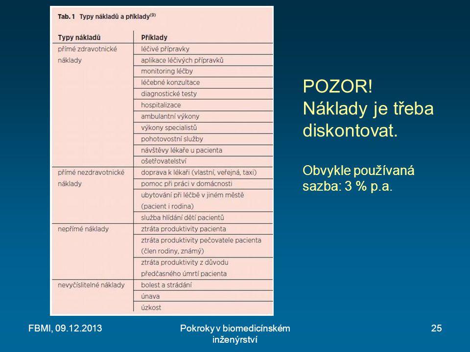 FBMI, 09.12.2013Pokroky v biomedicínském inženýrství POZOR.