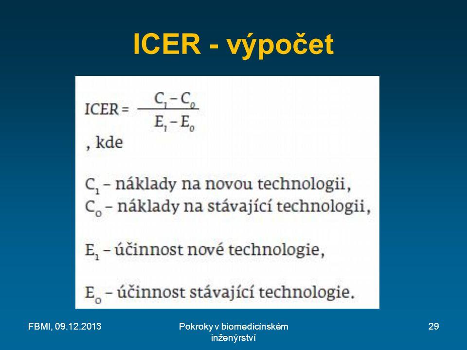 ICER - výpočet FBMI, 09.12.2013Pokroky v biomedicínském inženýrství 29