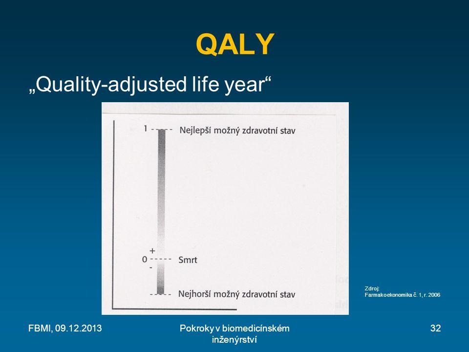 """QALY """"Quality-adjusted life year FBMI, 09.12.2013Pokroky v biomedicínském inženýrství Zdroj: Farmakoekonomika č."""