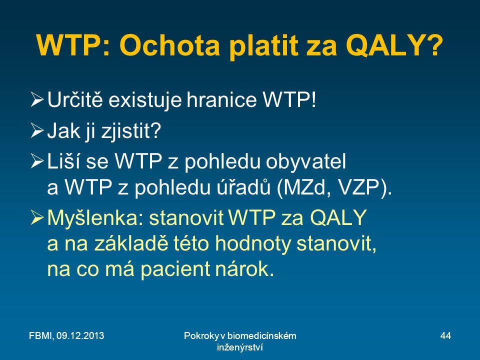 WTP: Ochota platit za QALY. Určitě existuje hranice WTP.
