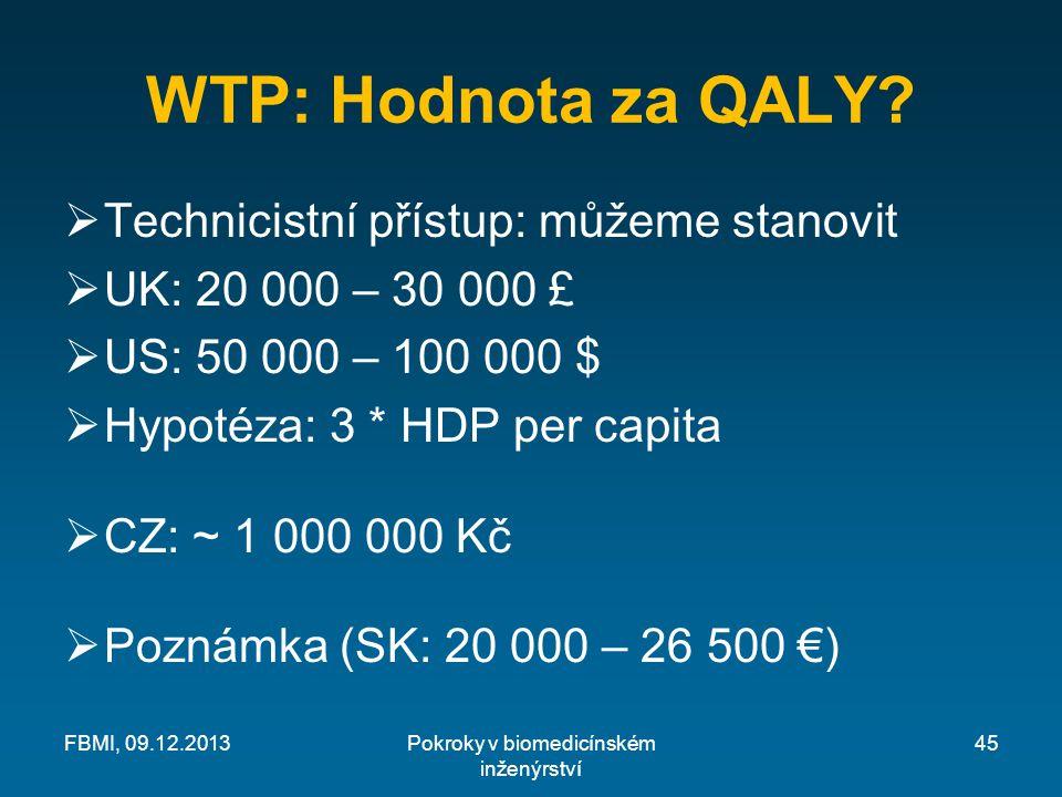 WTP: Hodnota za QALY.