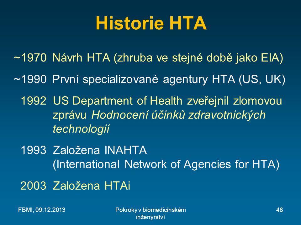 Historie HTA ~1970Návrh HTA (zhruba ve stejné době jako EIA) ~1990První specializované agentury HTA (US, UK) 1992 US Department of Health zveřejnil zlomovou zprávu Hodnocení účinků zdravotnických technologií 1993 Založena INAHTA (International Network of Agencies for HTA) 2003 Založena HTAi Pokroky v biomedicínském inženýrství FBMI, 09.12.201348