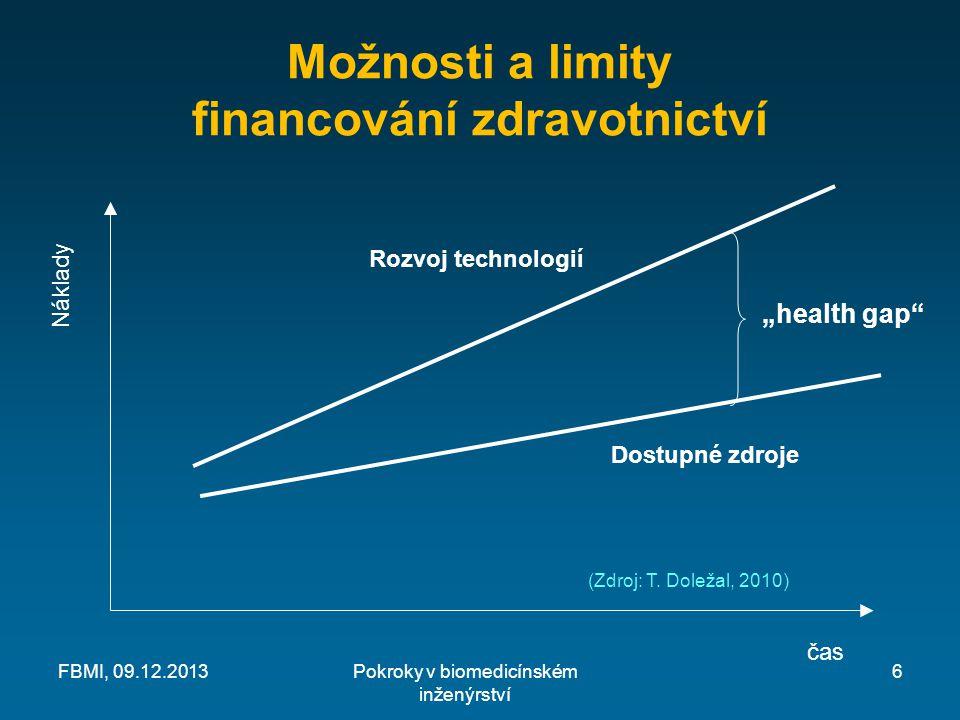 """Možnosti a limity financování zdravotnictví Náklady čas Dostupné zdroje Rozvoj technologií """"health gap (Zdroj: T."""