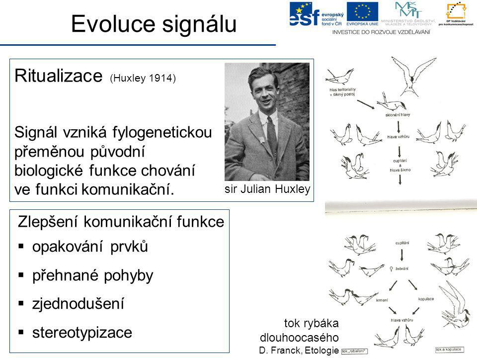 Ritualizace (Huxley 1914) Evoluce signálu sir Julian Huxley Signál vzniká fylogenetickou přeměnou původní biologické funkce chování ve funkci komunika