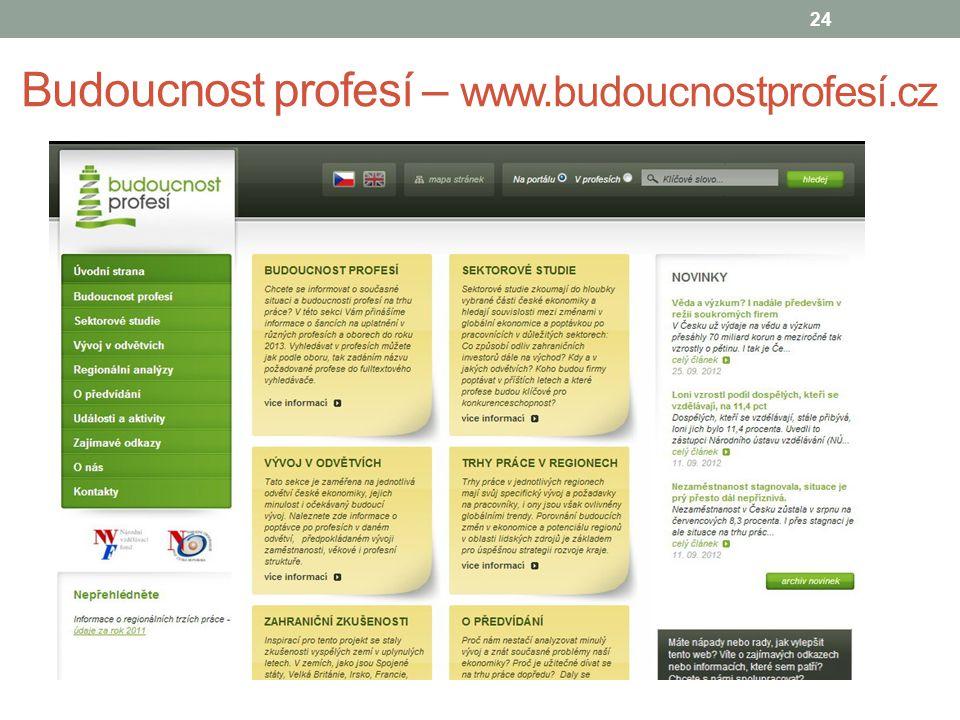 Budoucnost profesí – www.budoucnostprofesí.cz 24