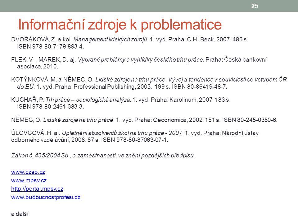 Informační zdroje k problematice DVOŘÁKOVÁ, Z. a kol. Management lidských zdrojů. 1. vyd. Praha: C.H. Beck, 2007. 485 s. ISBN 978-80-7179-893-4. FLEK,